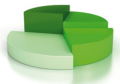 Grafico-torta-verde.jpg
