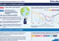 Schroders_Economic_Infographic_Gennaio2018.jpg